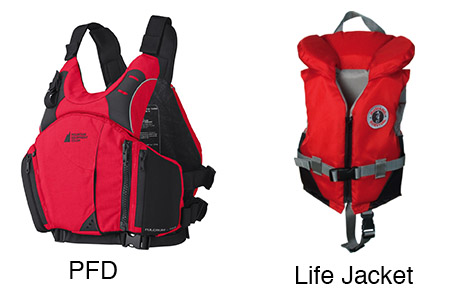 Differences Between Lifejacket and PFD – Which is Life Saving